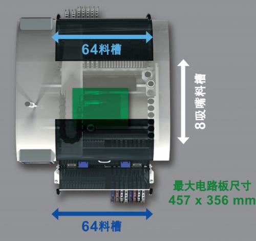 富士贴片机XPF-L
